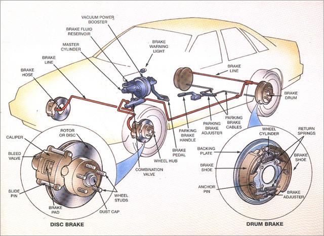Auto Repair Parts Sales, Radiator Parts, Brakes,Alignment,Tires ...